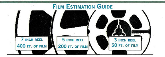 film estimation guide for video conversion